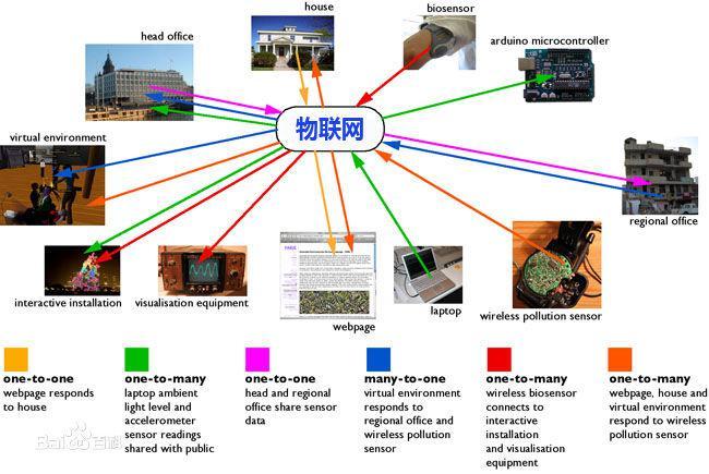信息技术研修实施步骤